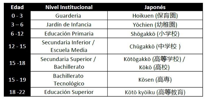 La educación japonesa